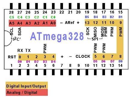 atmega328-arduino-pinout